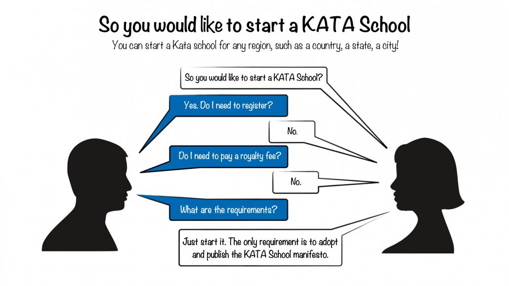 How to start a KATA school